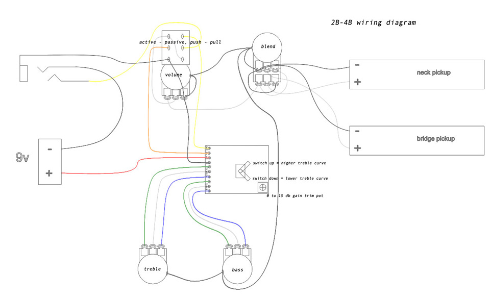 emg active b wiring diagram emg wiring guide